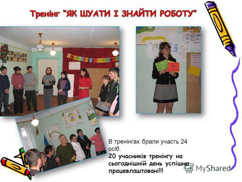 В тренінгах брали участь 24 осіб. 20 учасників тренінгу на сьогоднішній день успішно працевлаштовані!!!