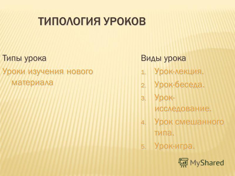 ТИПОЛОГИЯ УРОКОВ Типы урока Уроки изучения нового материала Виды урока 1. Урок-лекция. 2. Урок-беседа. 3. Урок- исследование. 4. Урок смешанного типа. 5. Урок-игра.