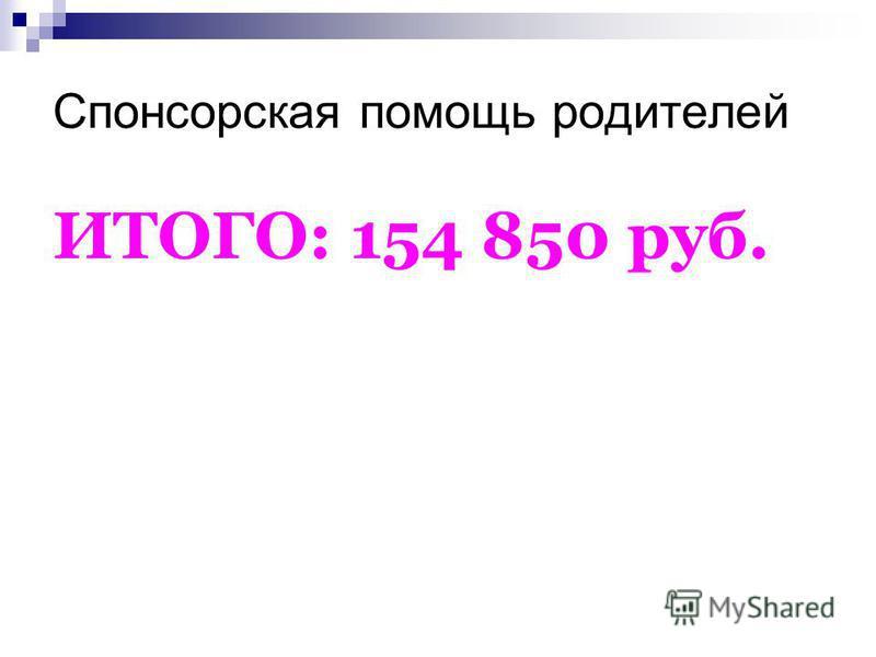 Спонсорская помощь родителей ИТОГО: 154 850 руб.