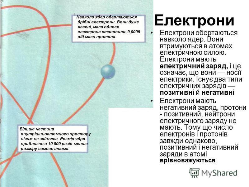 Електрони Електрони обертаються навколо ядер. Вони втримуються в атомах електричною силою. Електрони мають електричний заряд, і це означає, що вони носії електрики. Існує два типи електричних зарядів позитивні й негативні Електрони мають негативний з