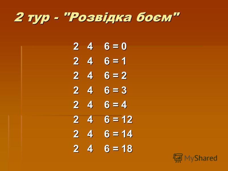 2 тур - Розвідка боєм 2 4 6 = 0 2 4 6 = 1 2 4 6 = 2 2 4 6 = 3 2 4 6 = 4 2 4 6 = 12 2 4 6 = 14 2 4 6 = 18