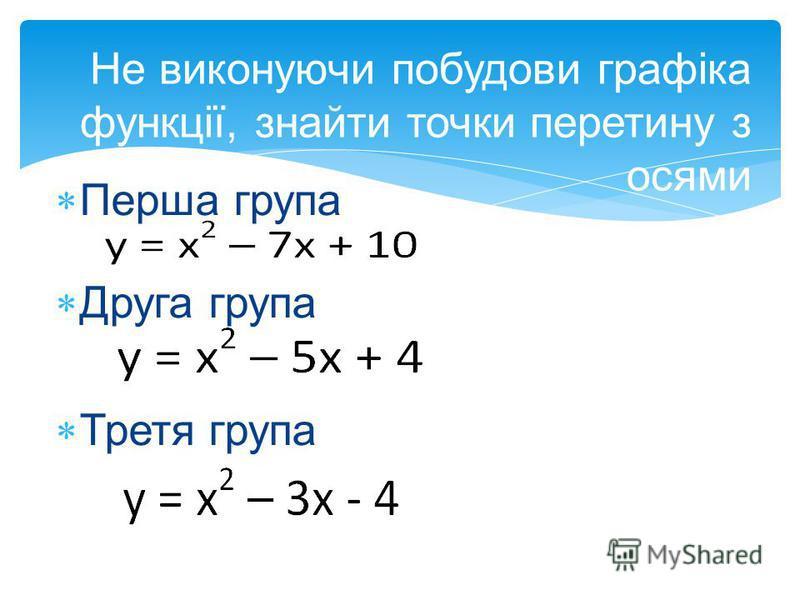 Перша група Друга група Третя група Не виконуючи побудови графіка функції, знайти точки перетину з осями