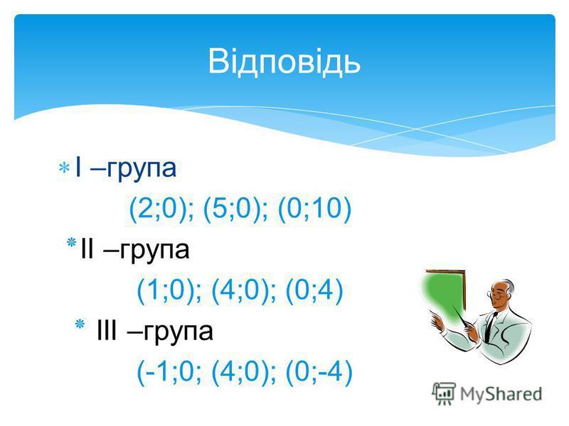 І –група (2;0); (5;0); (0;10) ٭ІІ –група (1;0); (4;0); (0;4) ٭ ІІІ –група (-1;0; (4;0); (0;-4) Відповідь