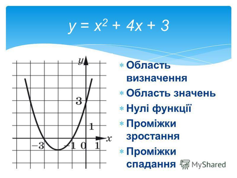 у = х 2 + 4х + 3 Область визначення Область значень Нулі функції Проміжки зростання Проміжки спадання