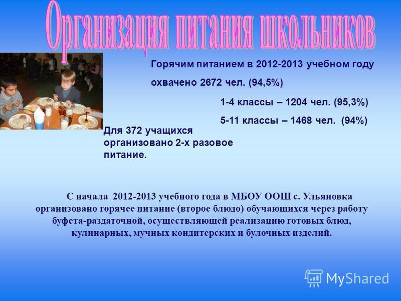 Горячим питанием в 2012-2013 учебном году охвачено 2672 чел. (94,5%) Для 372 учащихся организовано 2-х разовое питание. 1-4 классы – 1204 чел. (95,3%) 5-11 классы – 1468 чел. (94%) С начала 2012-2013 учебного года в МБОУ ООШ с. Ульяновка организовано