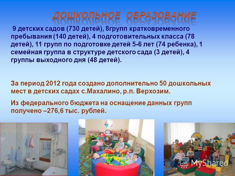 9 детских садов (730 детей), 8 групп кратковременного пребывания (140 детей), 4 подготовительных класса (78 детей), 11 групп по подготовке детей 5-6 лет (74 ребенка), 1 семейная группа в структуре детского сада (3 детей), 4 группы выходного дня (48 д
