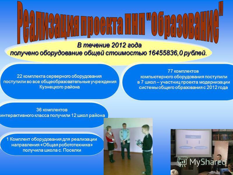 В течение 2012 года получено оборудование общей стоимостью 16455836,0 рублей. 22 комплекта серверного оборудования поступили во все общеобразовательные учреждения Кузнецкого района 77 комплектов компьютерного оборудования поступили в 7 школ – участни