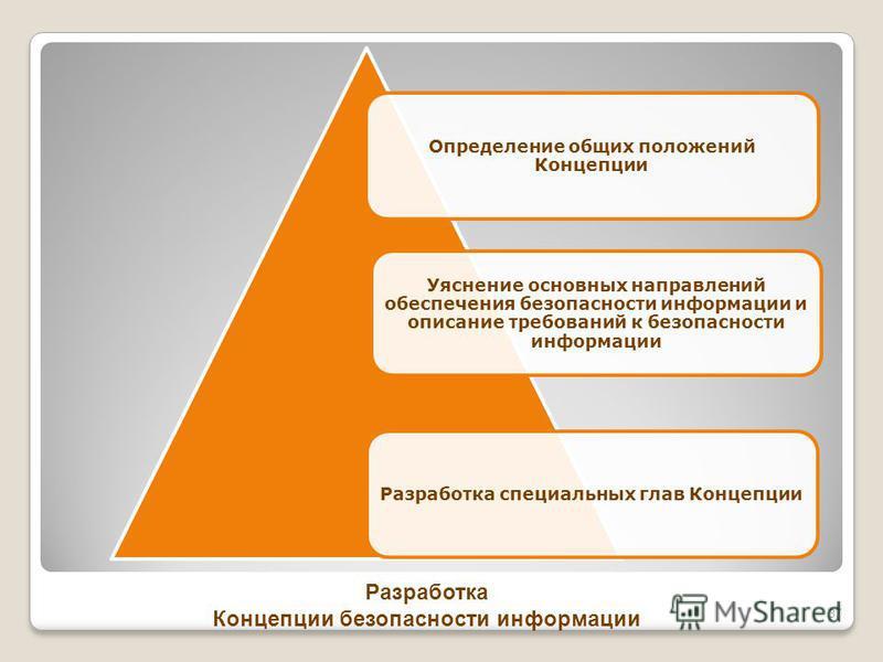Разработка Концепции безопасности информации Определение общих положений Концепции Уяснение основных направлений обеспечения безопасности информации и описание требований к безопасности информации Разработка специальных глав Концепции 37