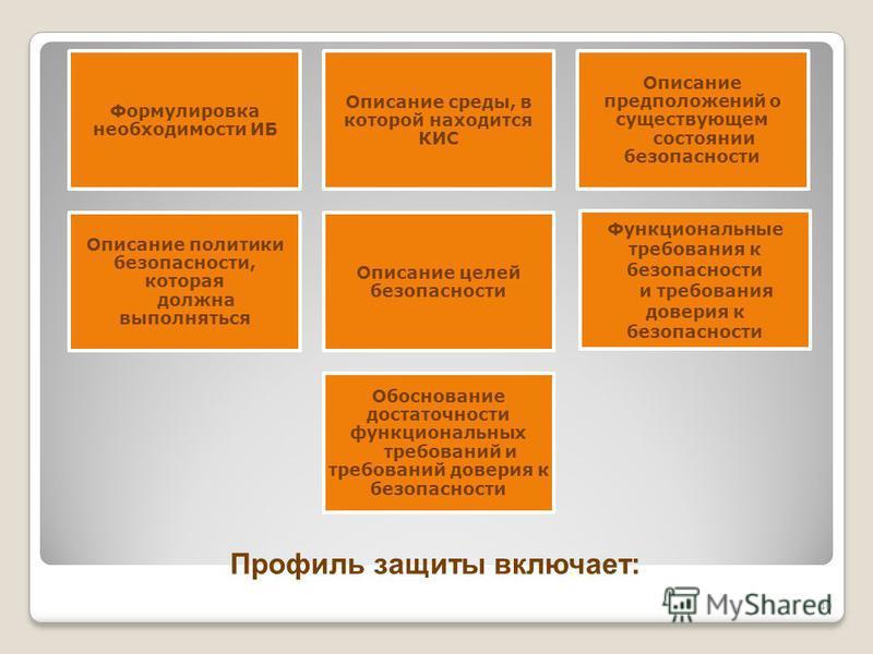 Профиль защиты включает: Формулировка необходимости ИБ Описание среды, в которой находится КИС Описание предположений о существующем состоянии безопасности Описание политики безопасности, которая должна выполняться Описание целей безопасности Функцио