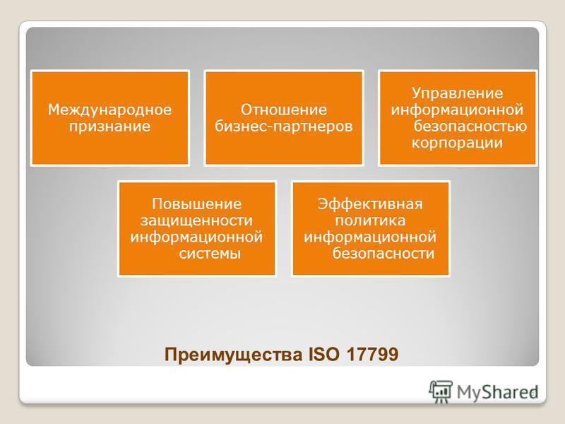 Преимущества ISO 17799 Международное признание Отношение бизнес-партнеров Управление информационной безопасностью корпорации Повышение защищенности информационной системы Эффективная политика информационной безопасности 61