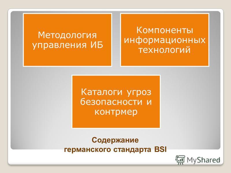 Содержание германского стандарта BSI Методология управления ИБ Компоненты информационных технологий Каталоги угроз безопасности и контрмер 63