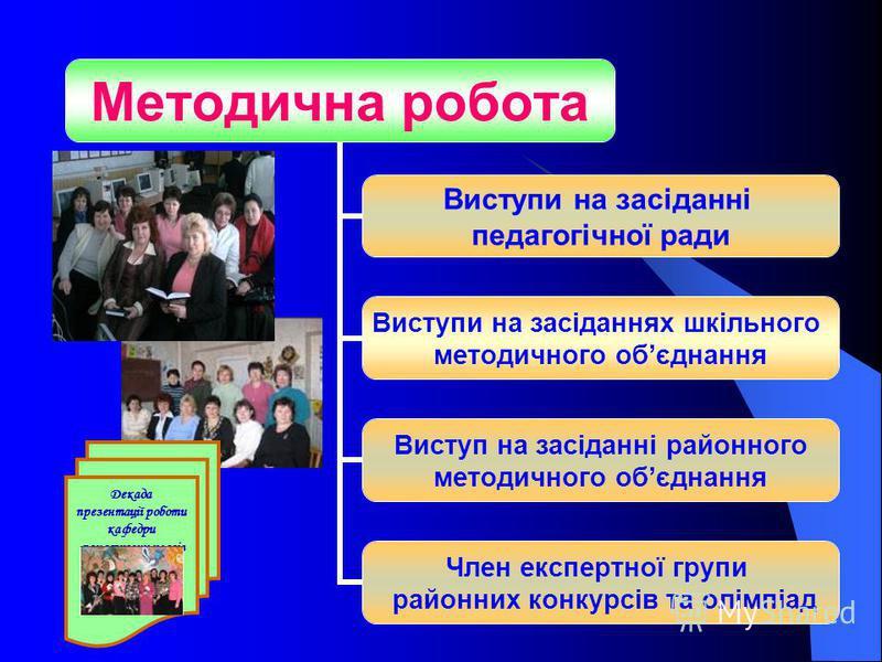Декада презентації роботи кафедри початкових класів