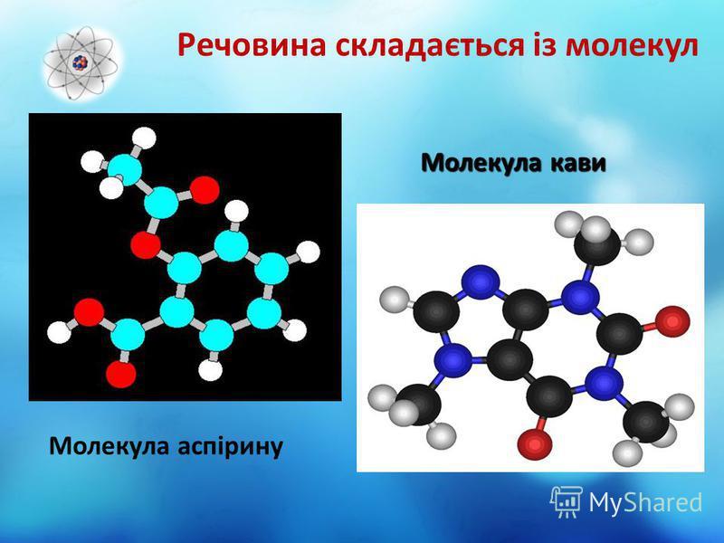 Речовина складається із молекул Молекула аспірину Молекула кави
