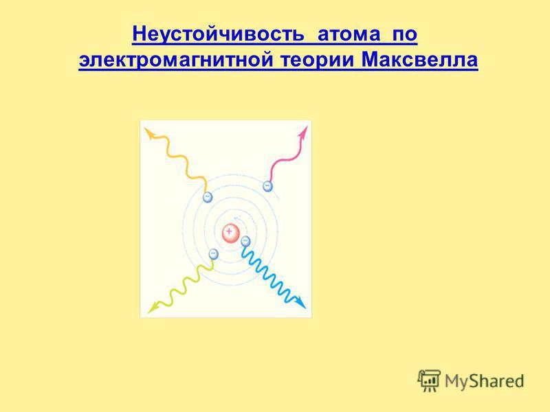 Недостатки модели атома Резерфорда Эта модель не согласуется с наблюдаемой стабильностью атомов. По законам классической электродинамики вращающийся вокруг ядра электрон должен непрерывно излучать электромагнитные волны, а поэтому терять свою энергию