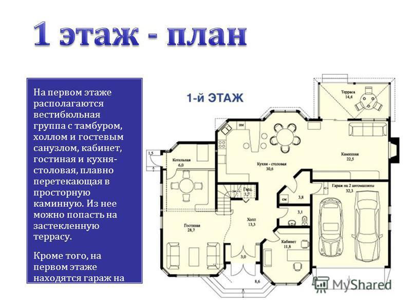 На первом этаже располагаются вестибюльная группа с тамбуром, холлом и гостевым санузлом, кабинет, гостиная и кухня- столовая, плавно перетекающая в просторную каминную. Из нее можно попасть на застекленную террасу. Кроме того, на первом этаже находя