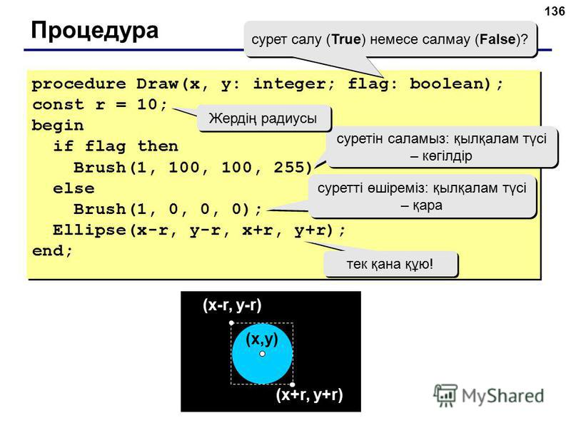 136 Процедура procedure Draw(x, y: integer; flag: boolean); const r = 10; begin if flag then Brush(1, 100, 100, 255) else Brush(1, 0, 0, 0); Ellipse(x-r, y-r, x+r, y+r); end; procedure Draw(x, y: integer; flag: boolean); const r = 10; begin if flag t