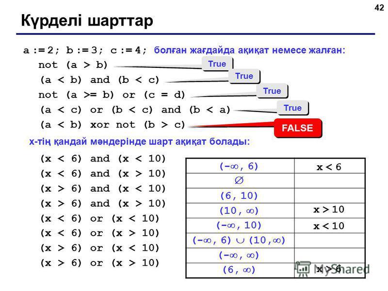 42 a := 2; b := 3; c := 4; болған жағдайда ақиқат немесе жалған: not (a > b) (a < b) and (b < c) not (a >= b) or (c = d) (a < c) or (b < c) and (b < a) (a c) x-тің қандай мәндерінде шарт ақиқат болады: (x < 6) and (x < 10) (x 10) (x > 6) and (x < 10)