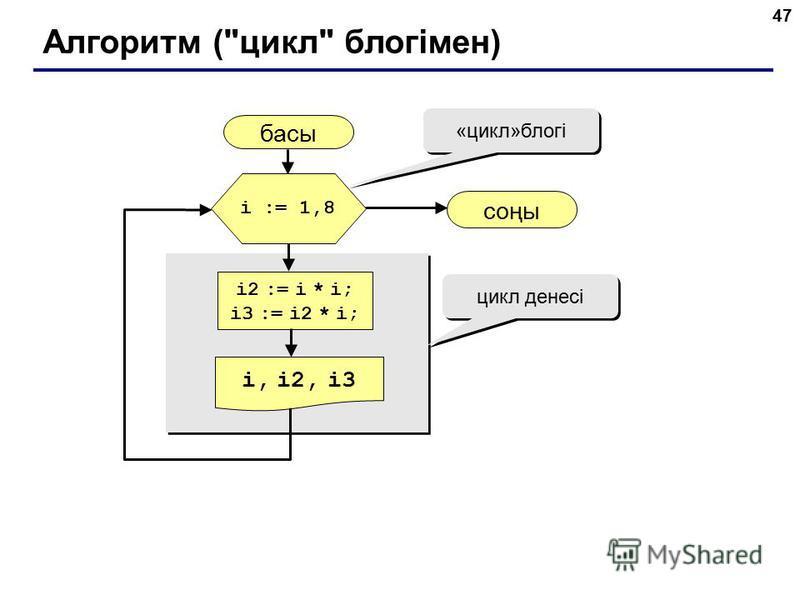 47 Алгоритм (цикл блогімен) басы i, i2, i3 соңы i2 := i * i; i3 := i2 * i; i := 1,8 «цикл»блогі цикл денесі
