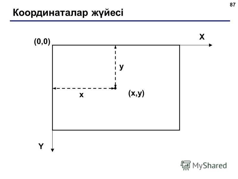 87 Координаталар жүйесі (0,0) (x,y)(x,y) X Y x y