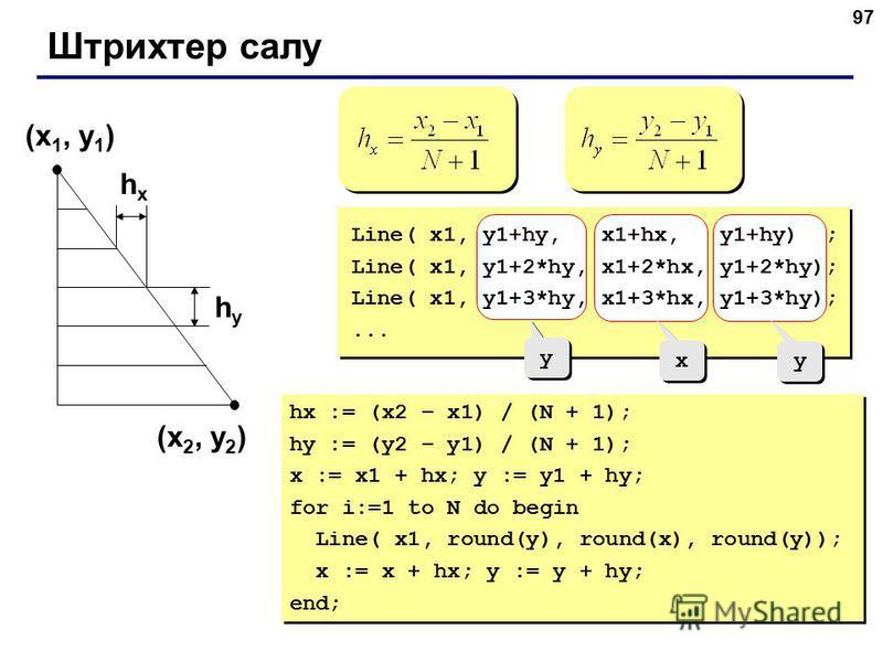 97 Штрихтер салу (x 1, y 1 ) (x 2, y 2 ) hxhx hyhy y y x x y y Line( x1, y1+hy, x1+hx, y1+hy) ; Line( x1, y1+2*hy, x1+2*hx, y1+2*hy); Line( x1, y1+3*hy, x1+3*hx, y1+3*hy);... hx := (x2 – x1) / (N + 1); hy := (y2 – y1) / (N + 1); x := x1 + hx; y := y1
