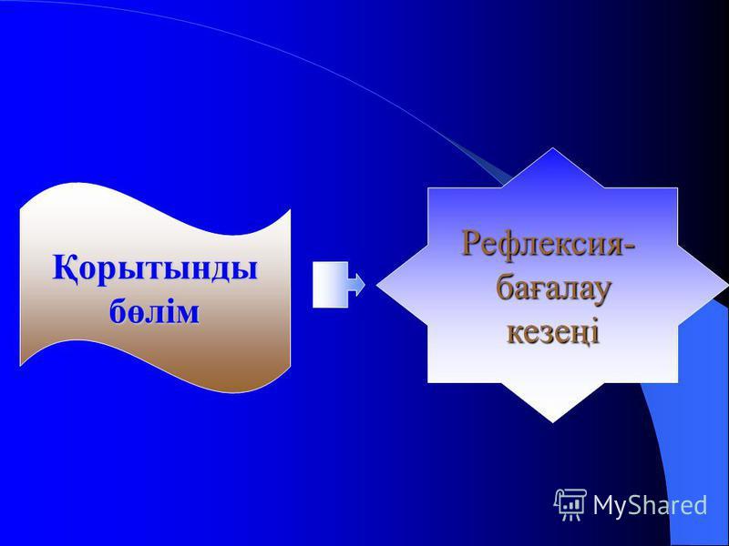 Қорытынды бөлім Рефлексия-бағалаукезеңі