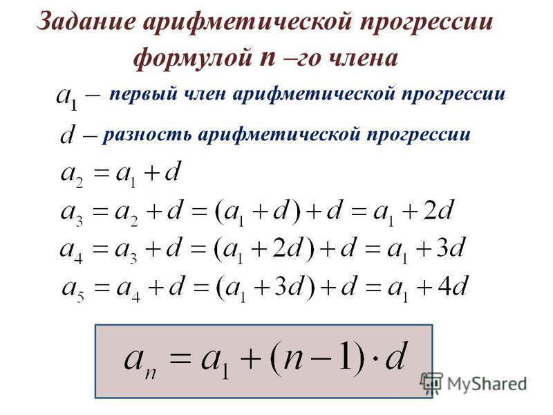 Задание арифметической прогрессии формулой n –го члена первый член арифметической прогрессии разность арифметической прогрессии