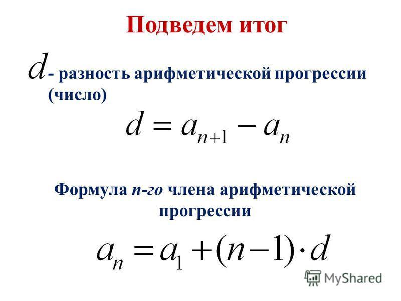 Подведем итог - разность арифметической прогрессии (число) Формула n-го члена арифметической прогрессии