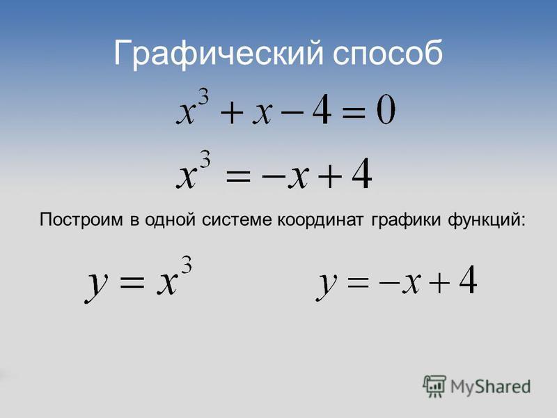 Графический способ Построим в одной системе координат графики функций: