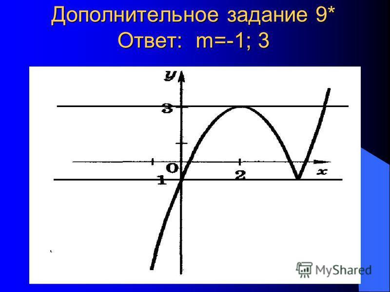 Дополнительное задание 9* Ответ: m=-1; 3