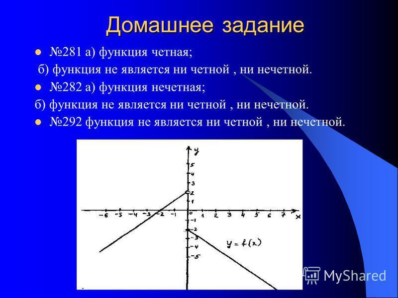 Домашнее задание 281 а) функция четная; б) функция не является ни четной, ни нечетной. 282 а) функция нечетная; б) функция не является ни четной, ни нечетной. 292 функция не является ни четной, ни нечетной.