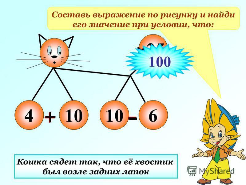 410 6 25 Составь выражение по рисунку и найди его значение при условии, что: Кошка сядет так, что её хвостик был возле задних лапок 100