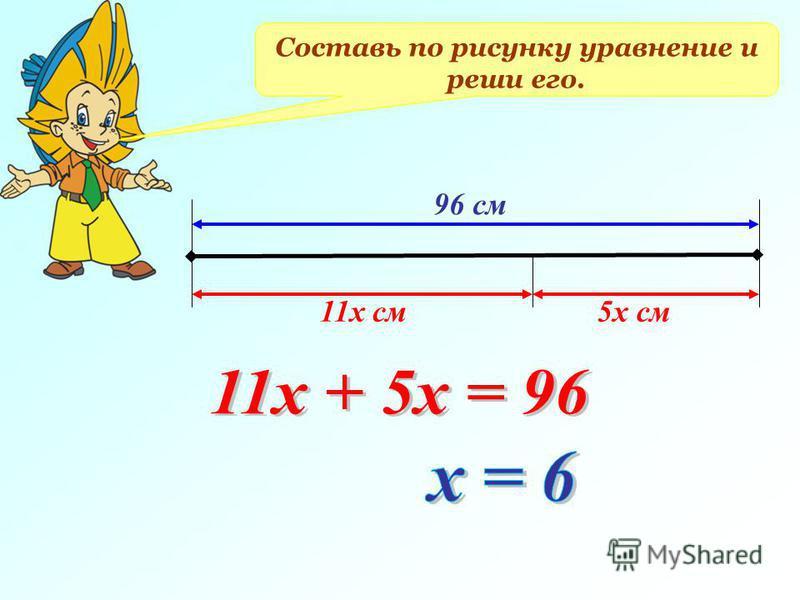 Составь по рисунку уравнение и реши его. 96 см 11 х см 5 х см