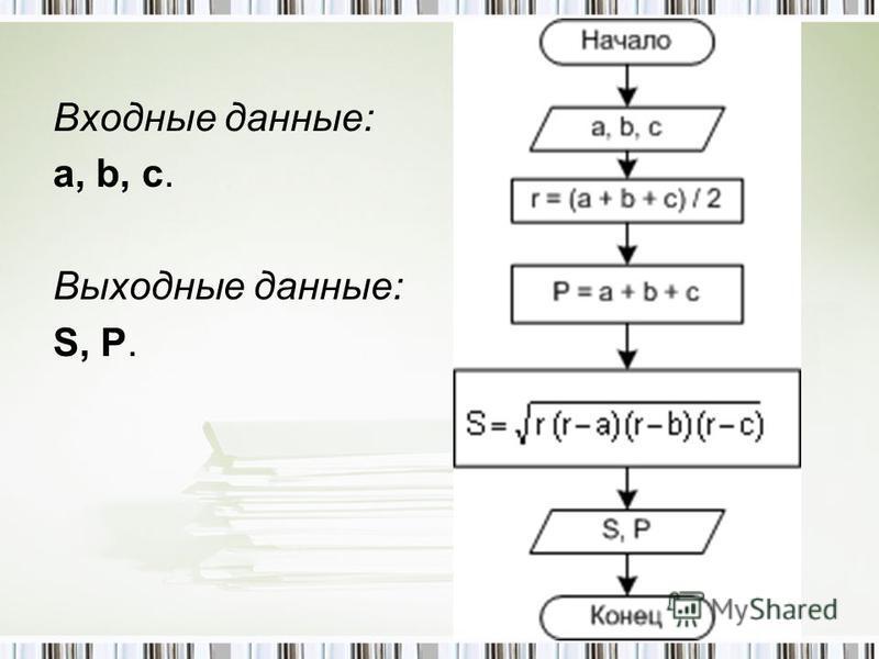 Входные данные: a, b, c. Выходные данные: S, P.