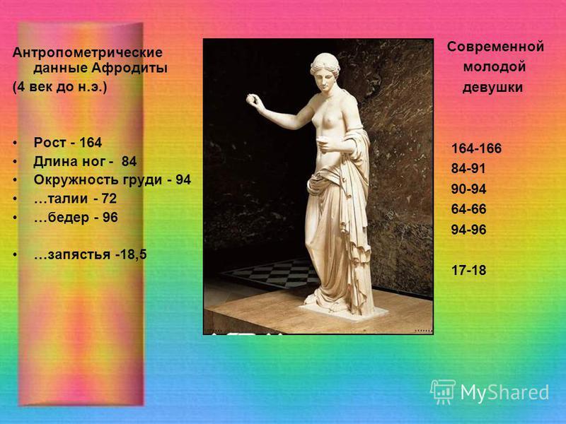 Антропометрические данные Афродиты (4 век до н.э.) Рост - 164 Длина ног - 84 Окружность груди - 94 …талии - 72 …бедер - 96 …запястья -18,5 Современной молодой девушки 164-166 84-91 90-94 64-66 94-96 17-18