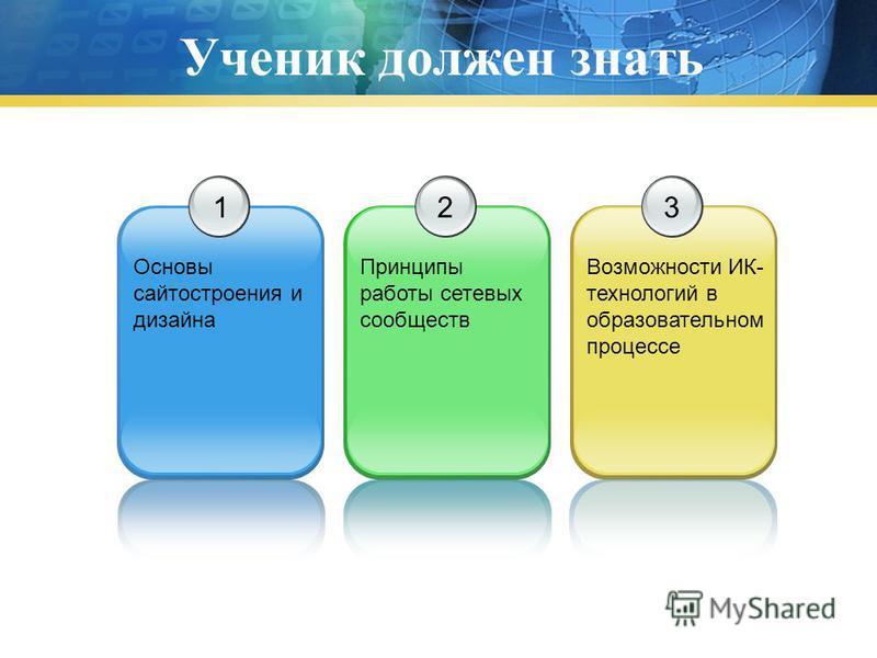 Ученик должен знать 1 Основы сайтостроения и дизайна 2 Принципы работы сетевых сообществ 3 Возможности ИК- технологий в образовательном процессе