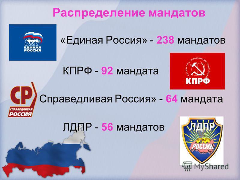 Распределение мандатов «Единая Россия» - 238 мандатов КПРФ - 92 мандата Справедливая Россия» - 64 мандата ЛДПР - 56 мандатов