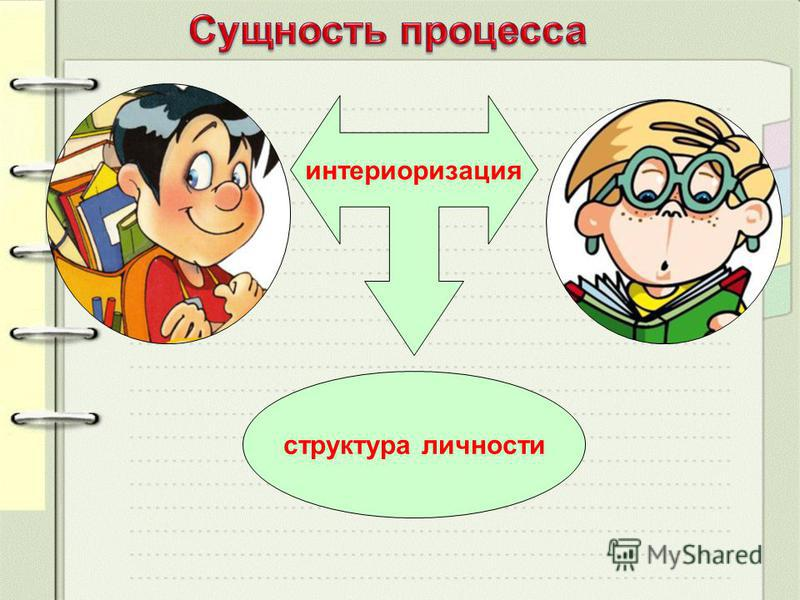 интериоризация структура личности