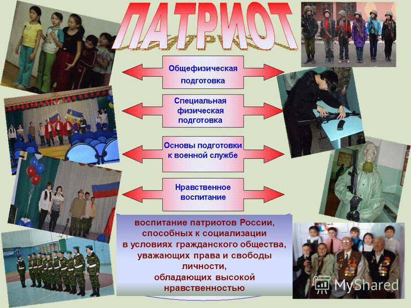 воспитание патриотов России, способных к социализации в условиях гражданского общества, уважающих права и свободы личности, обладающих высокой нравственностью
