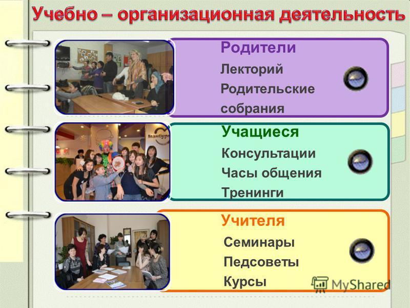 Родители Лекторий Родительские собрания Учащиеся Консультации Часы общения Тренинги Учителя Семинары Педсоветы Курсы