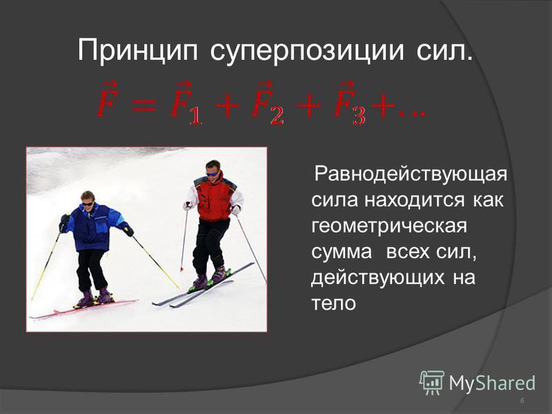 Принцип суперпозиции сил. 6 Равнодействующая сила находится как геометрическая сумма всех сил, действующих на тело