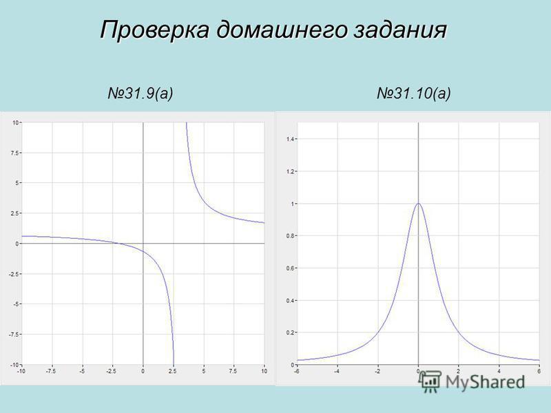 31.9(а)31.10(а) Проверка домашнего задания
