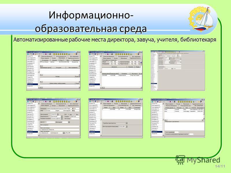 Информационно- образовательная среда 14/11 Автоматизированные рабочие места директора, завуча, учителя, библиотекаря