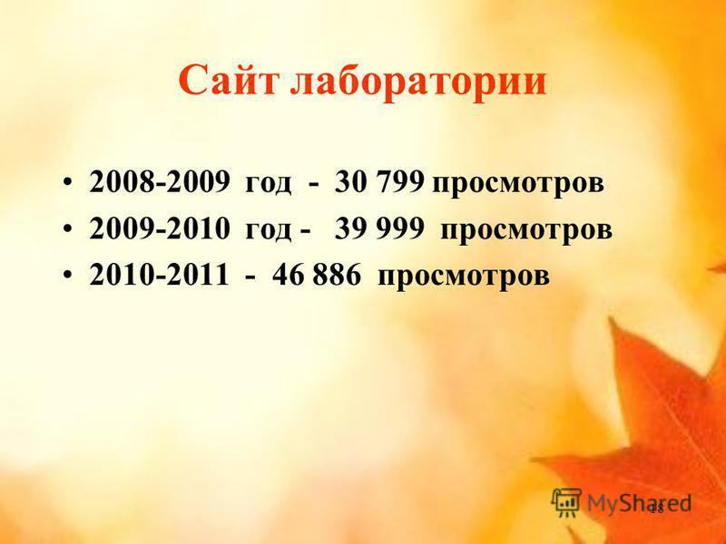 18 Сайт лаборатории 2008-2009 год - 30 799 просмотров 2009-2010 год - 39 999 просмотров 2010-2011 - 46 886 просмотров