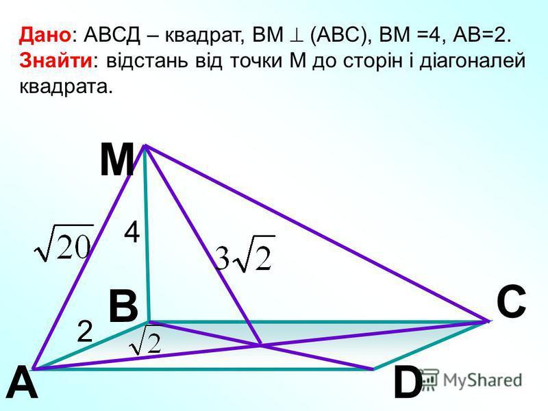 4 2 A M D C B Дано: АВСД – квадрат, ВМ (АВС), ВМ =4, АВ=2. Знайти: відстань від точки М до сторін і діагоналей квадрата.