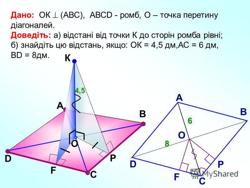 Дано: ОК (АВС), АВСD - ромб, О – точка перетину діагоналей. Доведіть: а) відстані від точки К до сторін ромба рівні; б) знайдіть цю відстань, якщо: ОК = 4,5 дм,АС = 6 дм, ВD = 8дм. А К O D С Р В F D A B C О Р F 4,58 6