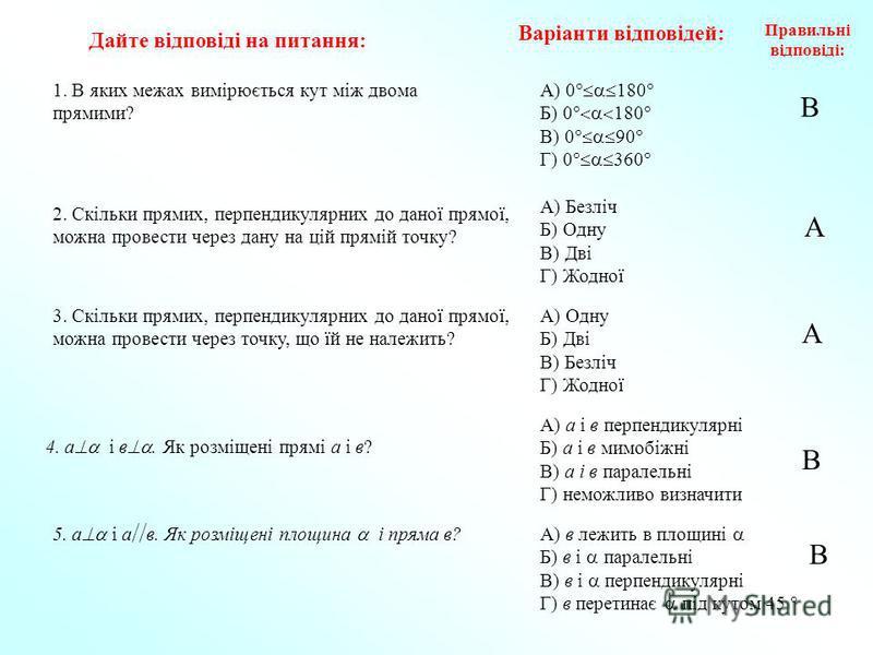 Дайте відповіді на питання: Варіанти відповідей: А) 0 180 Б) 0 180 В) 0 90 Г) 0 360 2. Скільки прямих, перпендикулярних до даної прямої, можна провести через дану на цій прямій точку? 1. В яких межах вимірюється кут між двома прямими? 3. Скільки прям
