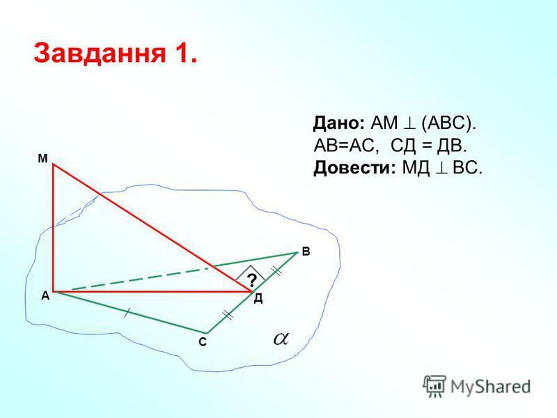 Завдання 1. Дано: АМ (АВС). АВ=АС, СД = ДВ. Довести: МД ВС. А В Д С ? М