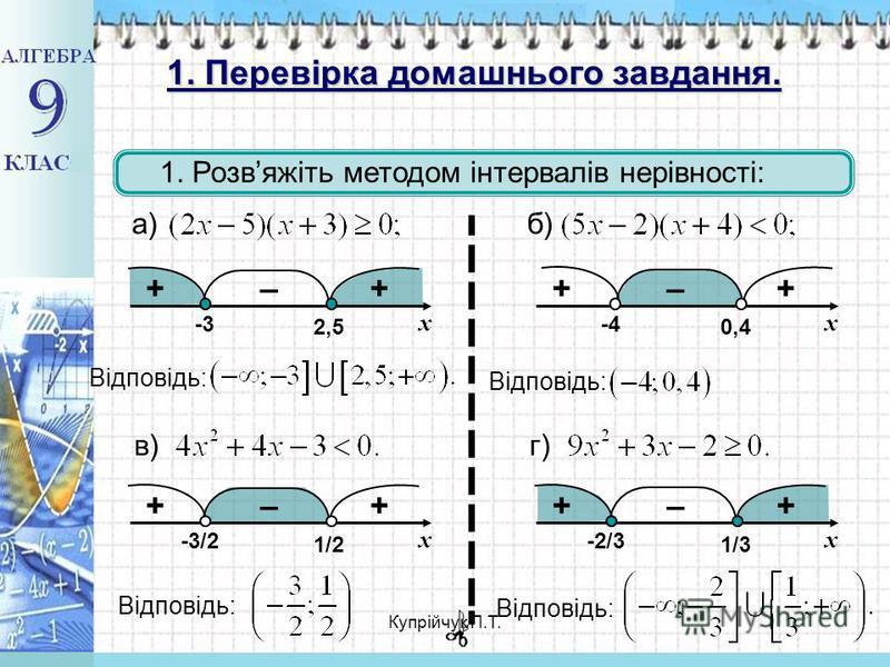 1. Перевірка домашнього завдання. 1. Розвяжіть методом інтервалів нерівності: а)б) xx 2,50,4 -3-4 Відповідь: ++ –++ – в) г) x 1/2 -3/2 ++ – Відповідь: x 1/3 -2/3 ++ – Відповідь: Купрійчук П.Т.