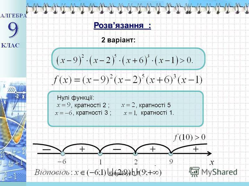 Розвязання : 2 варіант: Нулі функції:, кратності 2 ;, кратності 5, кратності 3 ;, кратності 1. Купрійчук П.Т.