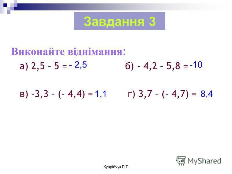 Виконайте віднімання : а) 2,5 – 5 = б) - 4,2 – 5,8 = в) -3,3 – (- 4,4) = г) 3,7 – (- 4,7) = Завдання 3 - 2,5-10 1,18,4 Купрійчук П.Т.